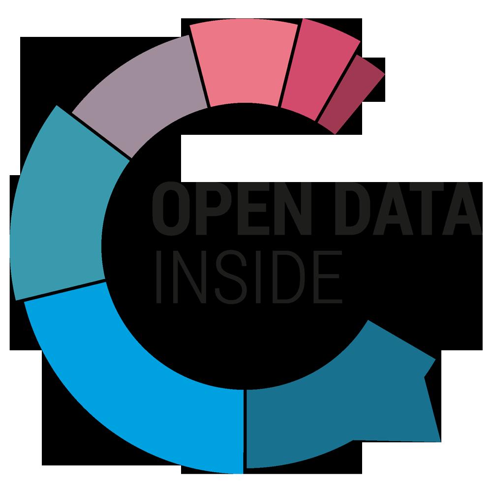 Open Data inside